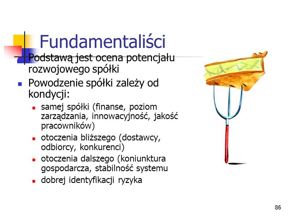 Fundamentaliści Podstawą jest ocena potencjału rozwojowego spółki