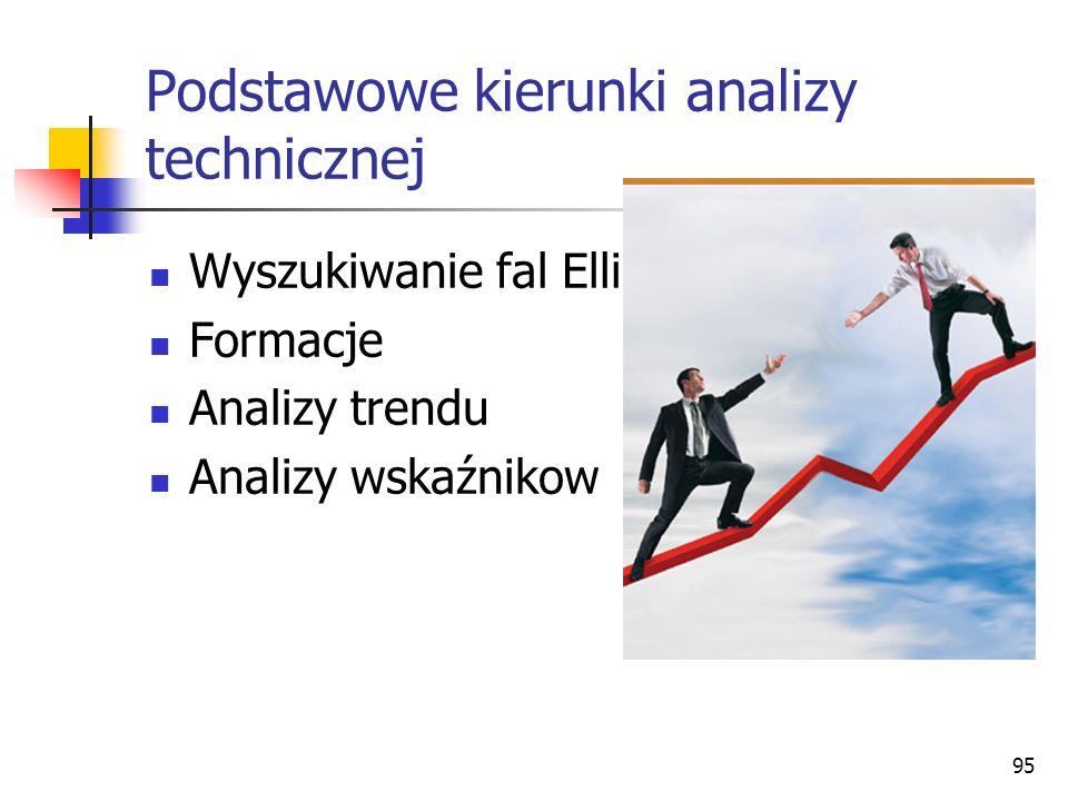 Podstawowe kierunki analizy technicznej