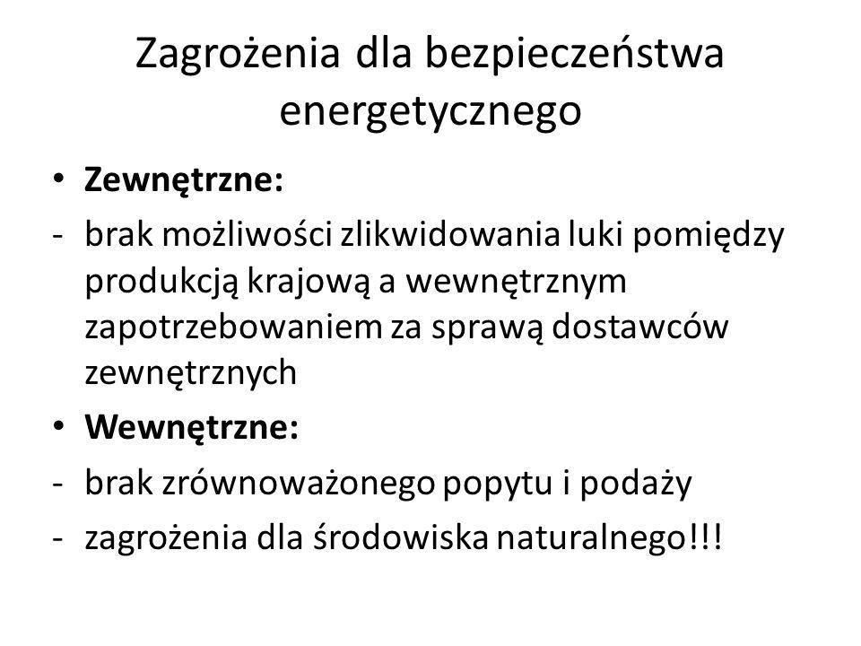 Zagrożenia dla bezpieczeństwa energetycznego