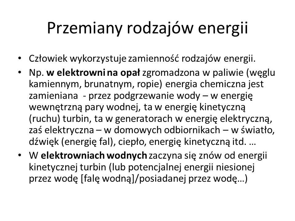 Przemiany rodzajów energii