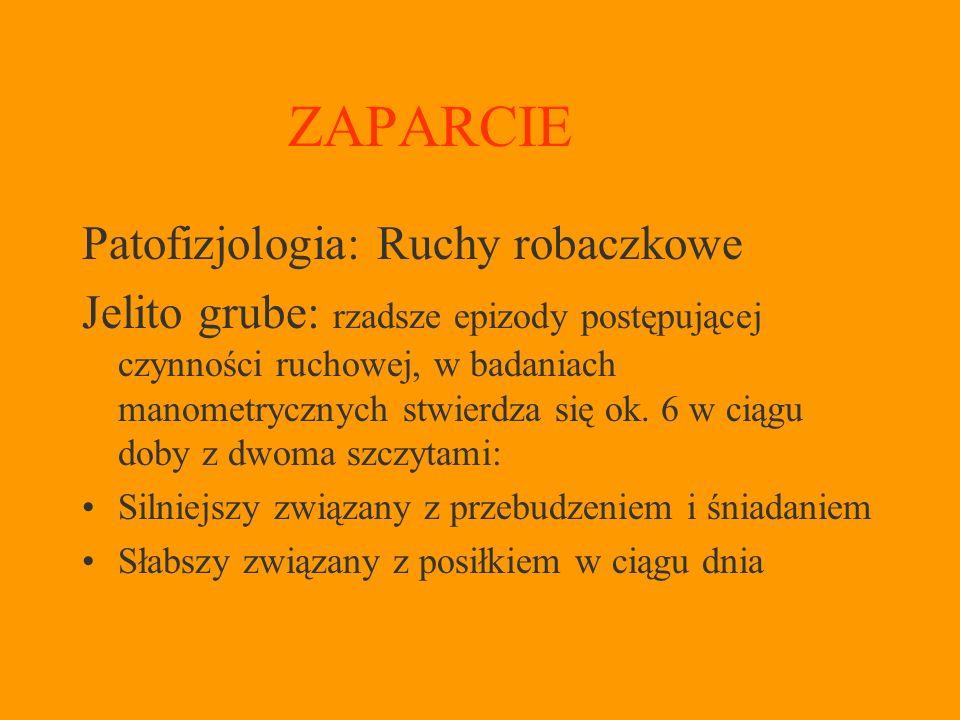 ZAPARCIE Patofizjologia: Ruchy robaczkowe