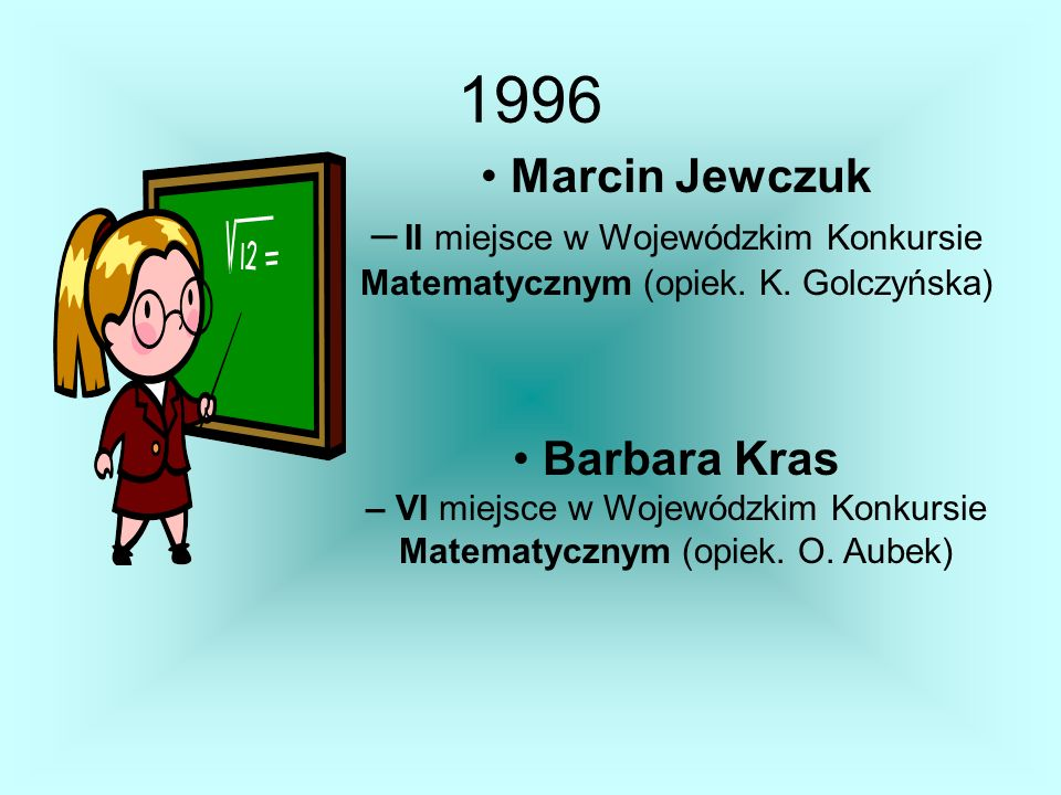 1996 Marcin Jewczuk – II miejsce w Wojewódzkim Konkursie Matematycznym (opiek. K. Golczyńska)