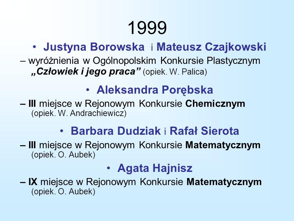 1999 Justyna Borowska i Mateusz Czajkowski Aleksandra Porębska
