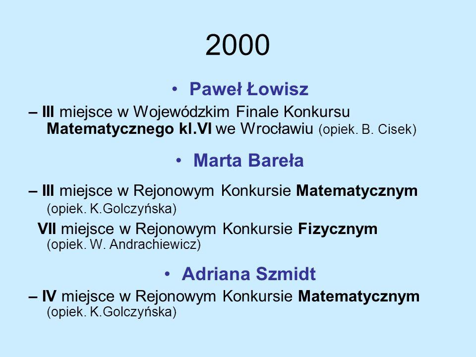 2000 Paweł Łowisz Marta Bareła Adriana Szmidt