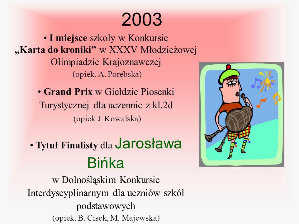 """2003 I miejsce szkoły w Konkursie """"Karta do kroniki w XXXV Młodzieżowej Olimpiadzie Krajoznawczej (opiek. A. Porębska)"""