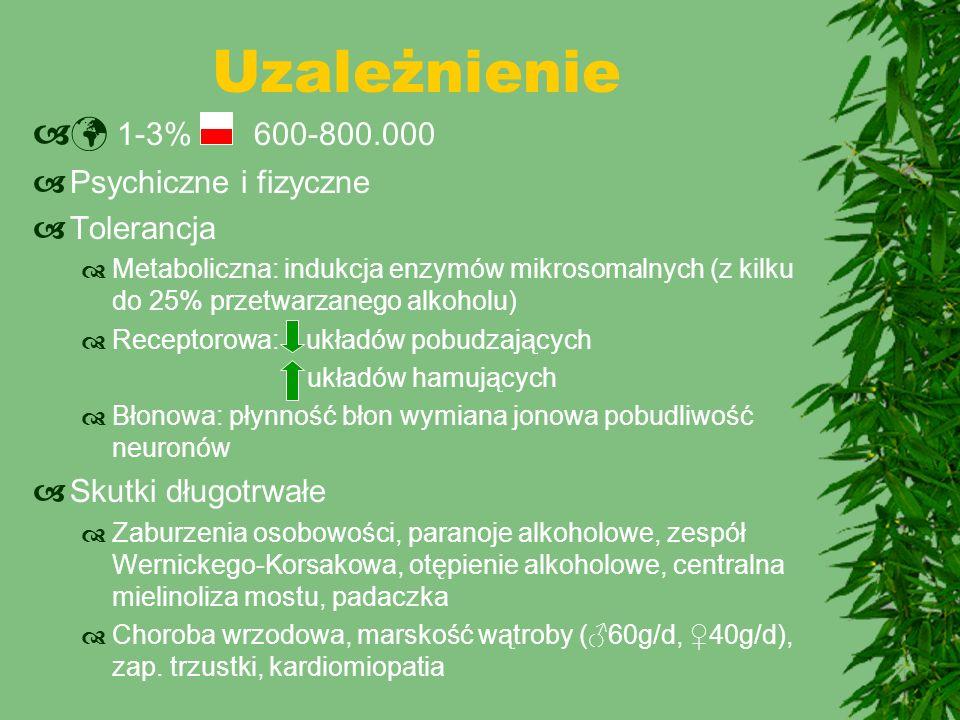 Uzależnienie  1-3% 600-800.000 Psychiczne i fizyczne Tolerancja