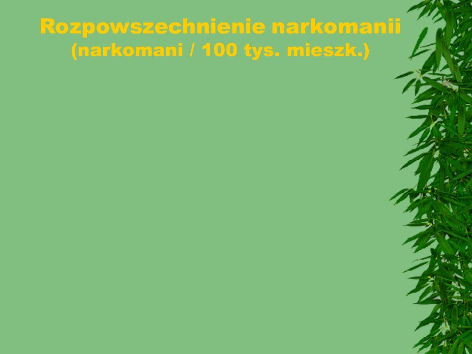 Rozpowszechnienie narkomanii (narkomani / 100 tys. mieszk.)