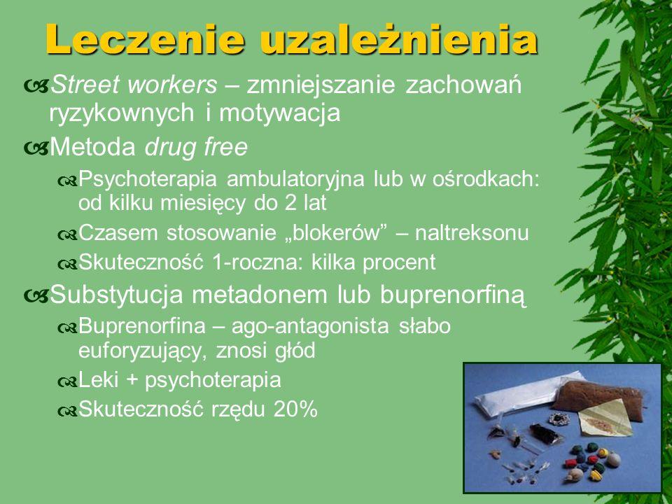 Leczenie uzależnienia