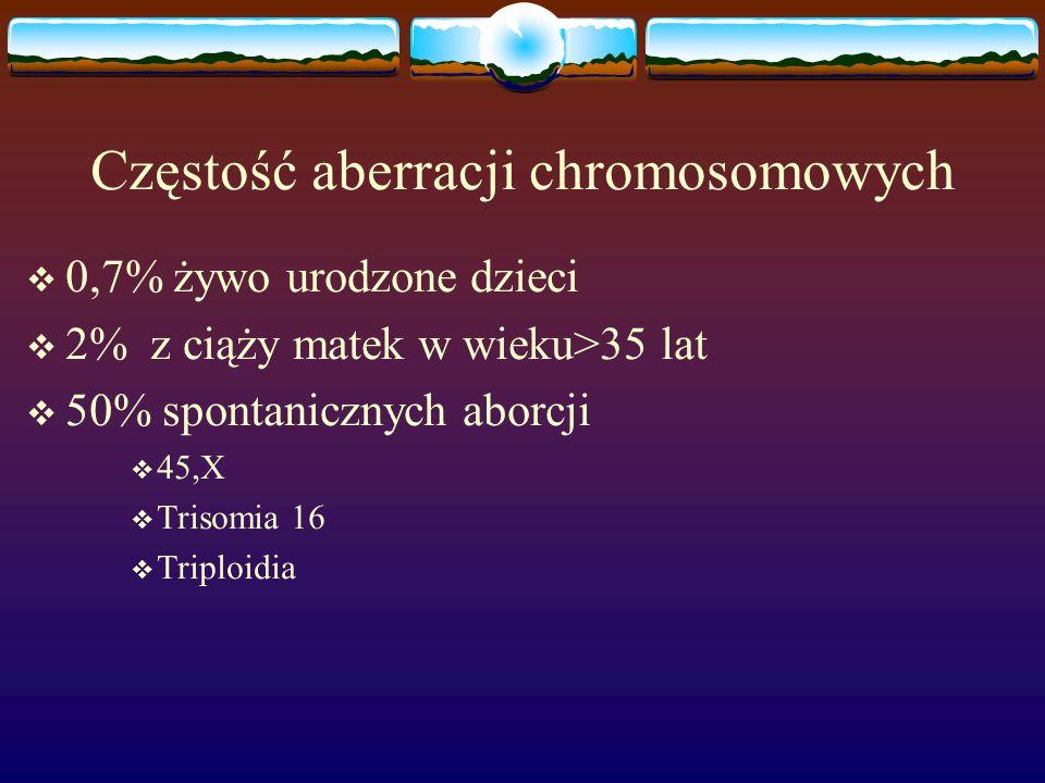 Częstość aberracji chromosomowych