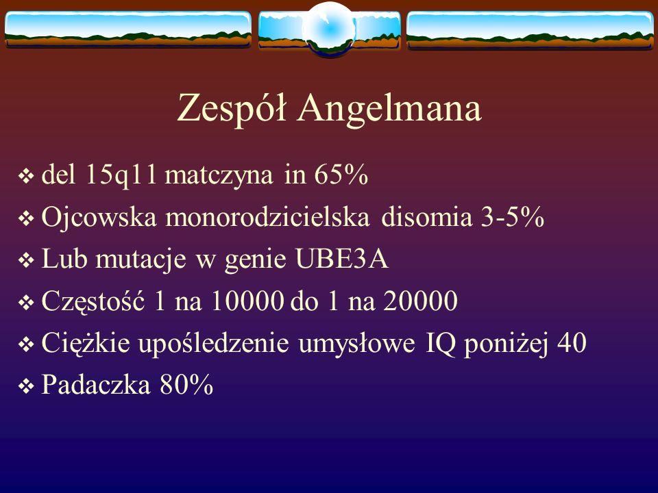 Zespół Angelmana del 15q11 matczyna in 65%