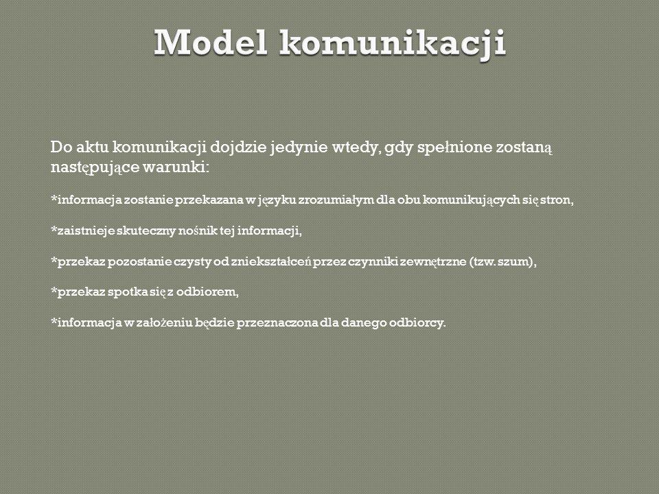Model komunikacji Do aktu komunikacji dojdzie jedynie wtedy, gdy spełnione zostaną następujące warunki: