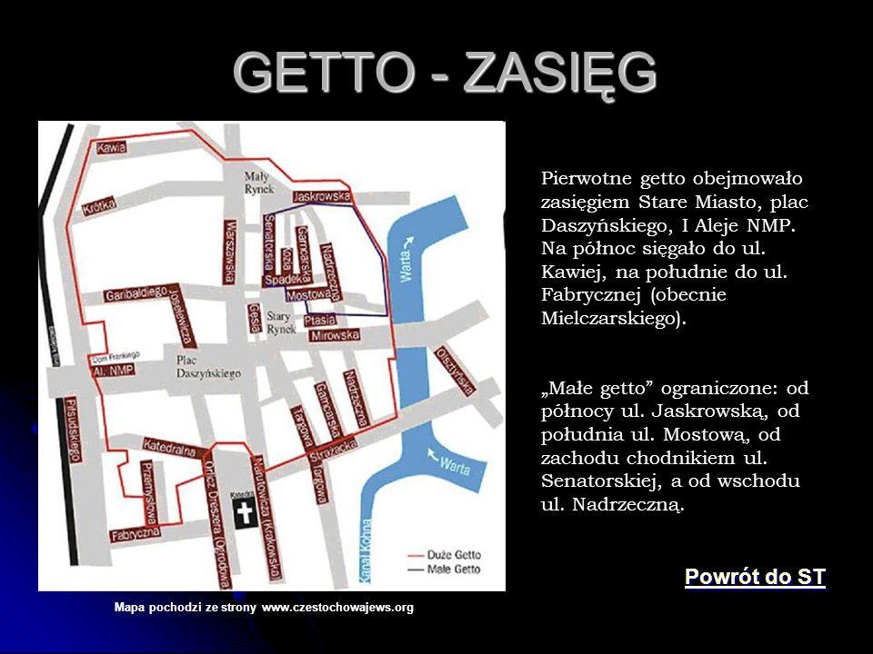 Mapa pochodzi ze strony www.czestochowajews.org
