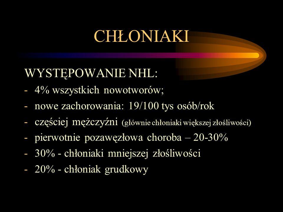 CHŁONIAKI WYSTĘPOWANIE NHL: 4% wszystkich nowotworów;