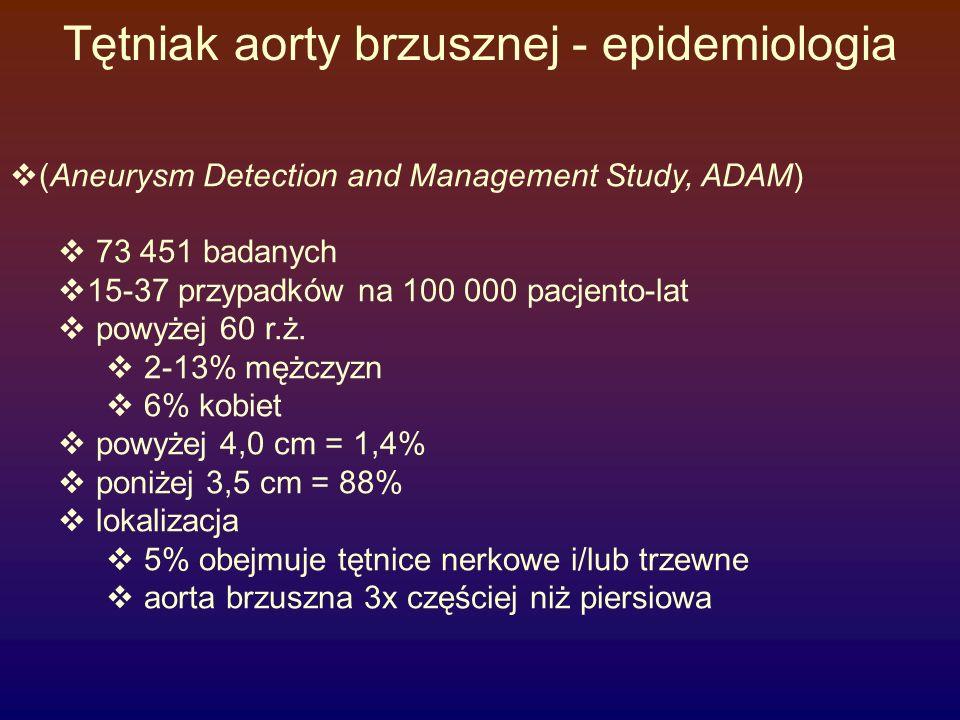 Tętniak aorty brzusznej - epidemiologia