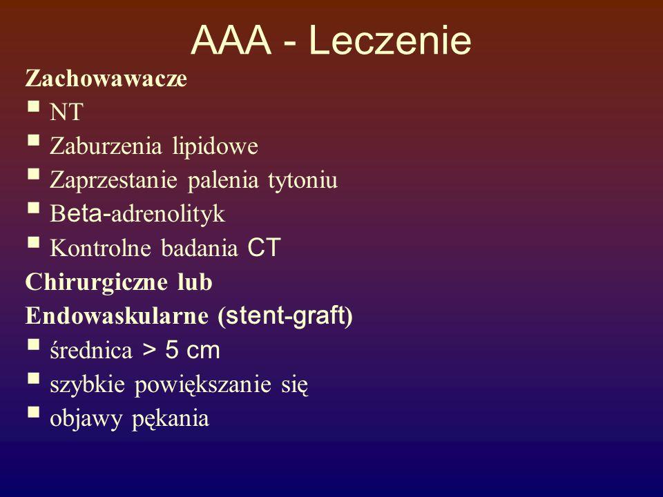 AAA - Leczenie Zachowawacze NT Zaburzenia lipidowe