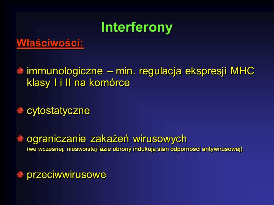 Interferony Właściwości: