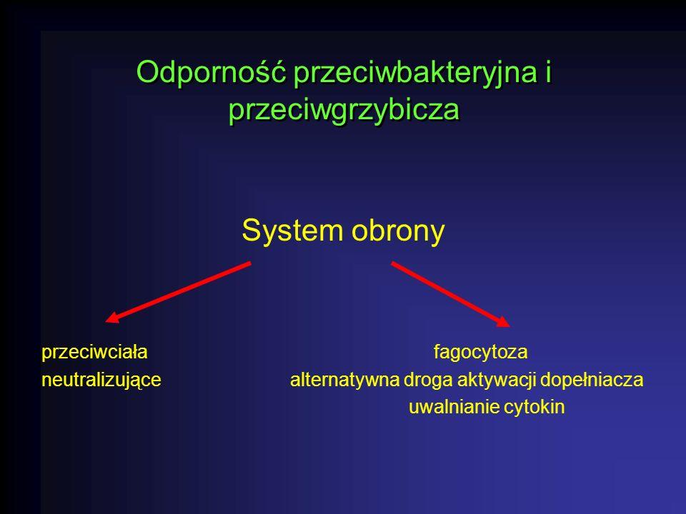 Odporność przeciwbakteryjna i przeciwgrzybicza