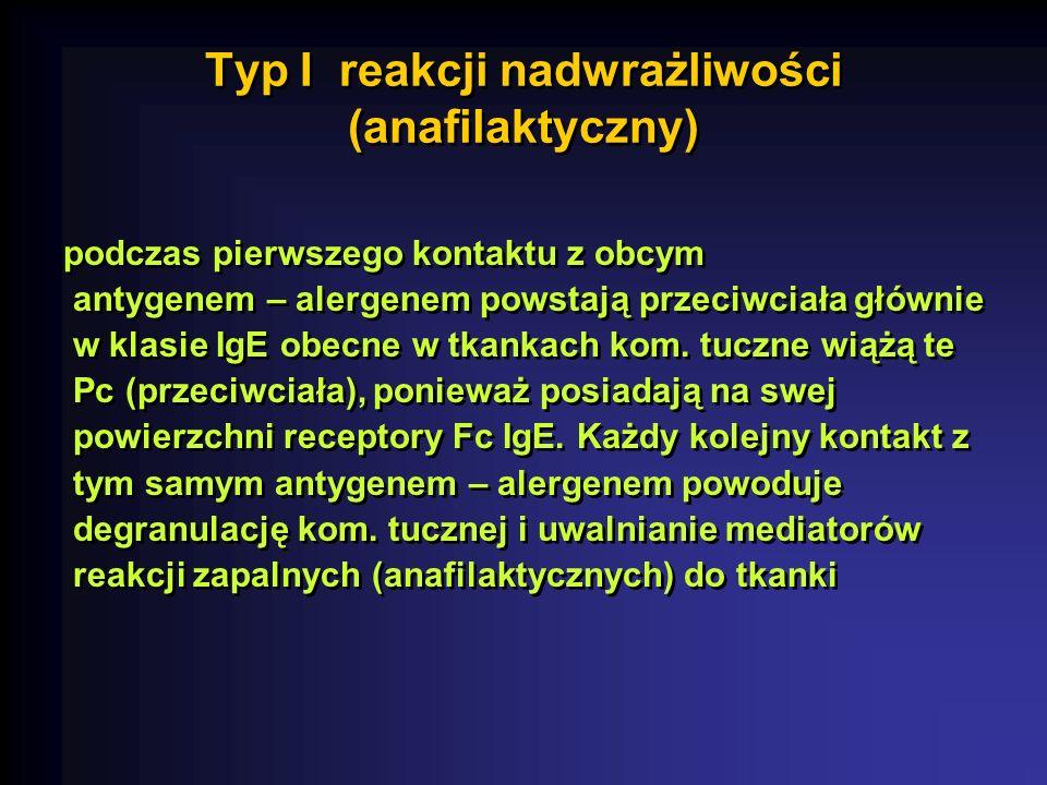 Typ I reakcji nadwrażliwości (anafilaktyczny)