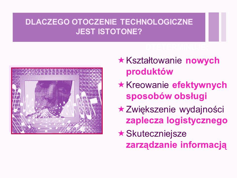 DLACZEGO OTOCZENIE TECHNOLOGICZNE JEST ISTOTONE