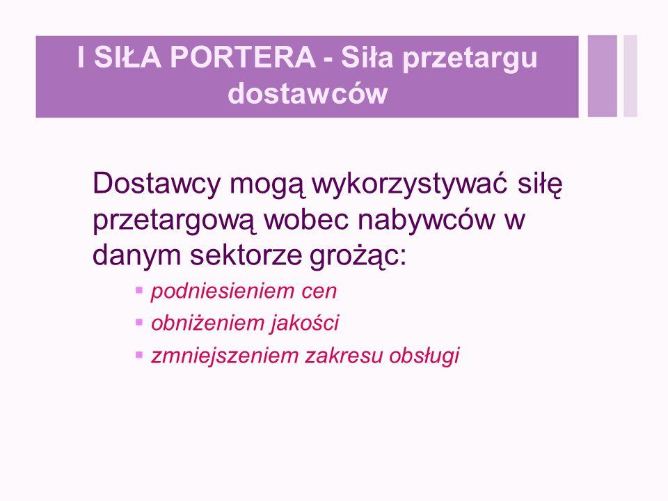 I SIŁA PORTERA - Siła przetargu dostawców