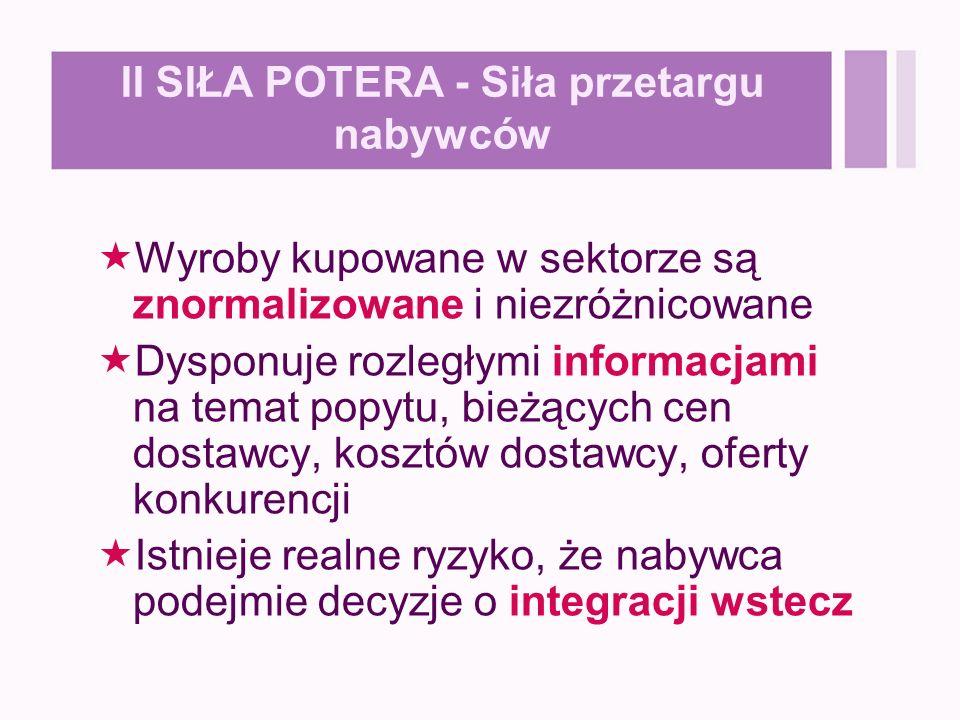 II SIŁA POTERA - Siła przetargu nabywców
