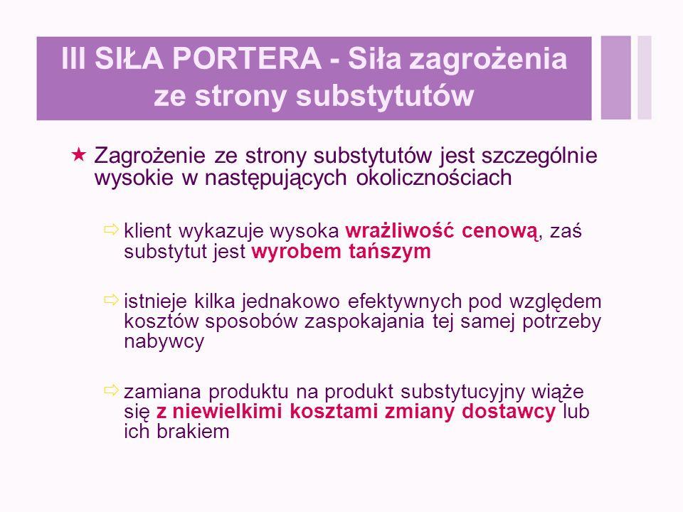 III SIŁA PORTERA - Siła zagrożenia ze strony substytutów