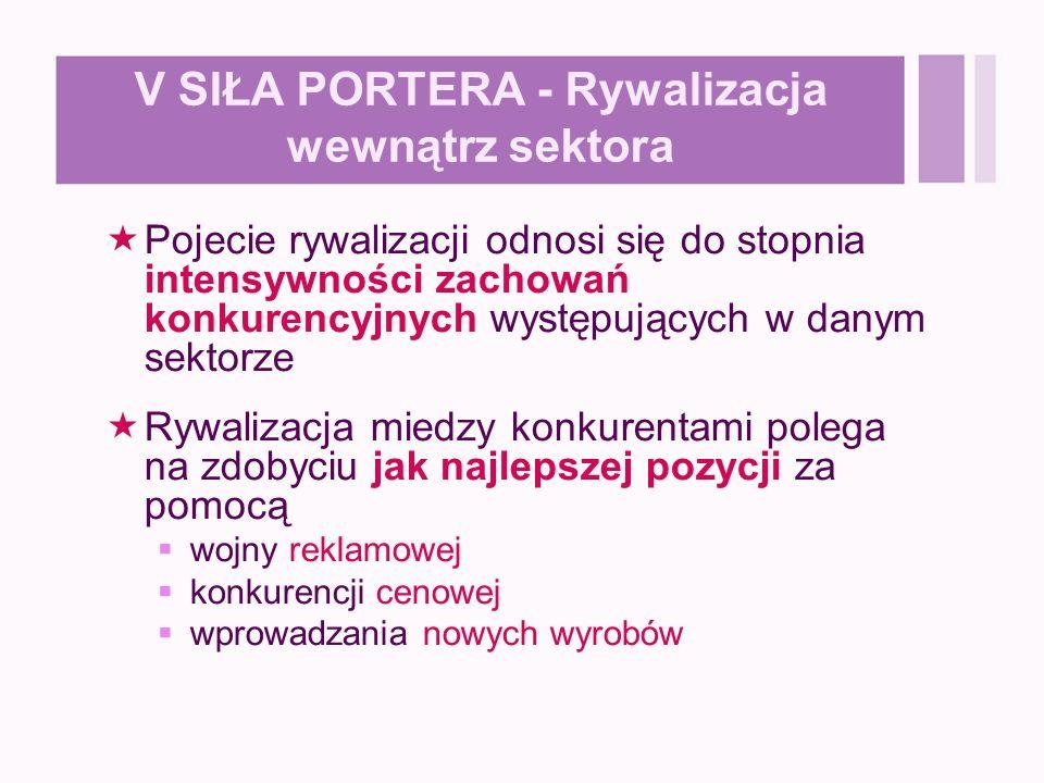 V SIŁA PORTERA - Rywalizacja wewnątrz sektora