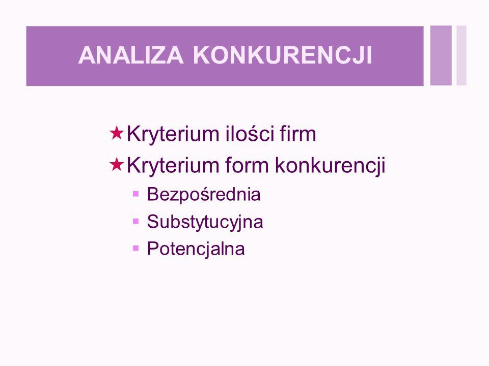ANALIZA KONKURENCJI Kryterium ilości firm Kryterium form konkurencji