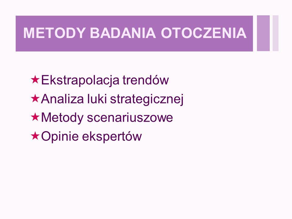 METODY BADANIA OTOCZENIA