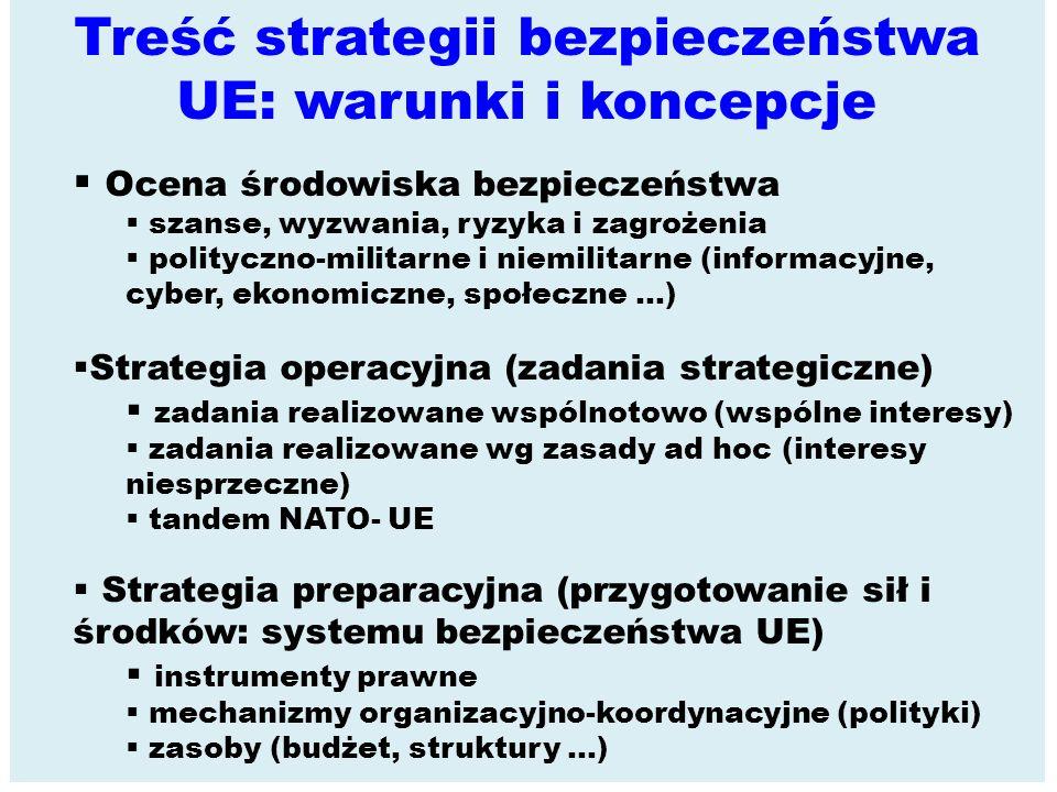 Treść strategii bezpieczeństwa UE: warunki i koncepcje