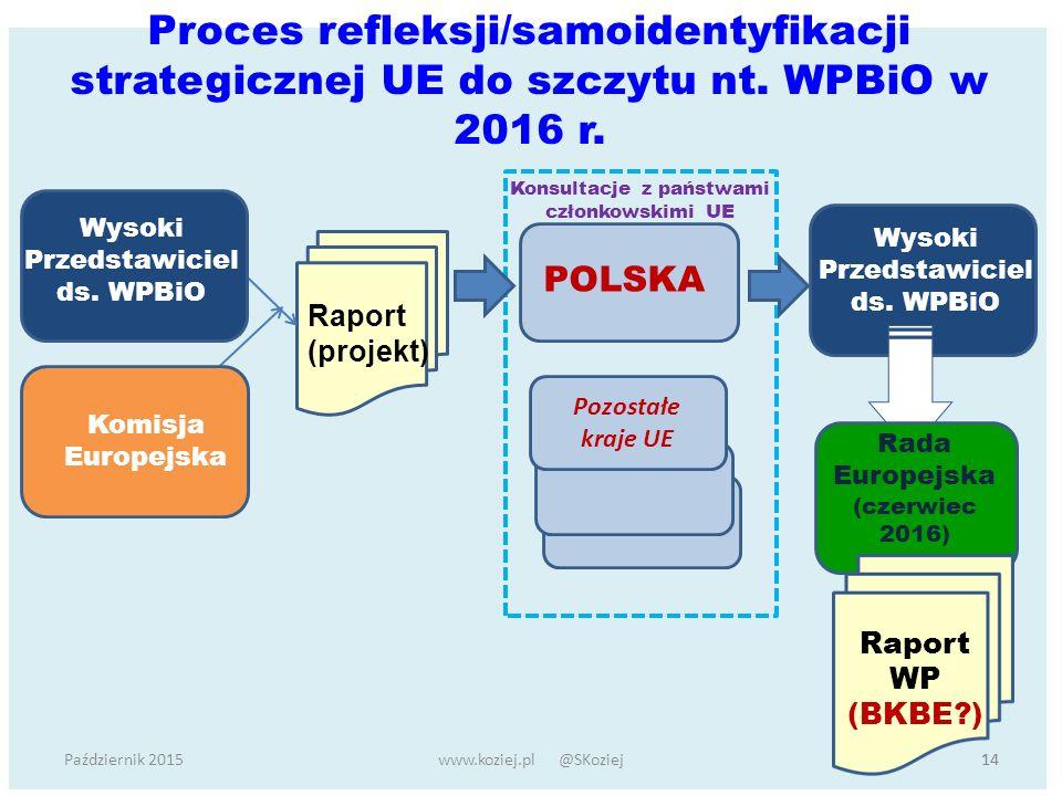 Proces refleksji/samoidentyfikacji strategicznej UE do szczytu nt
