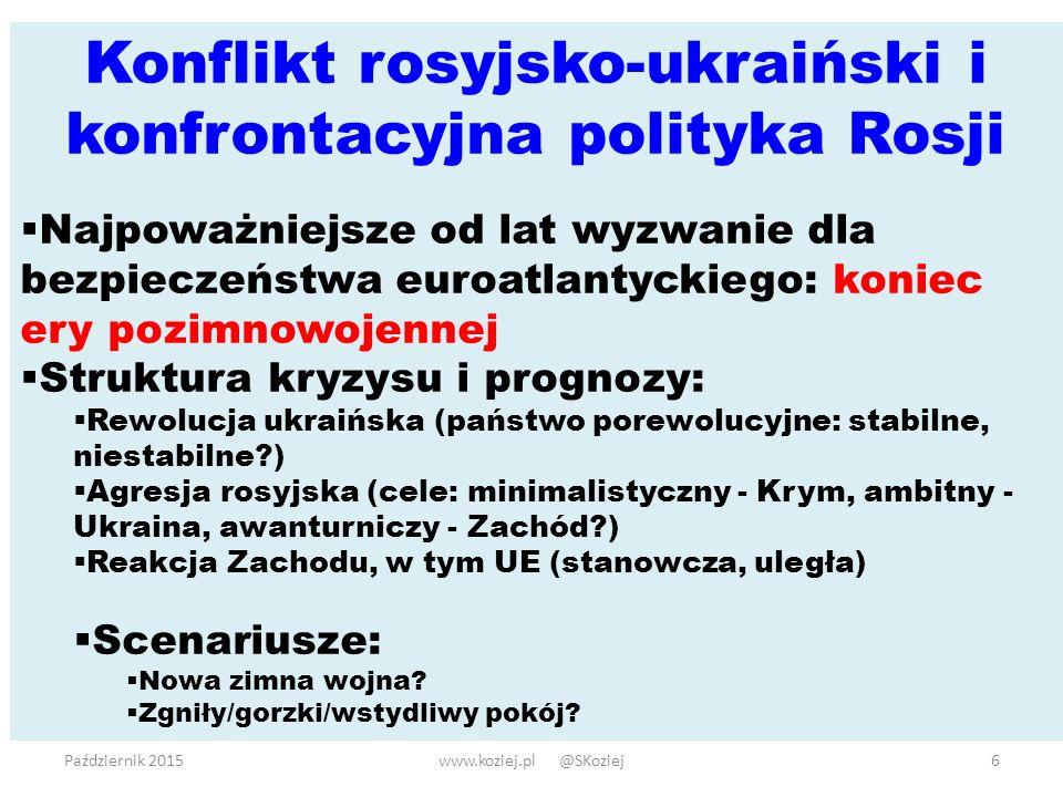 Konflikt rosyjsko-ukraiński i konfrontacyjna polityka Rosji