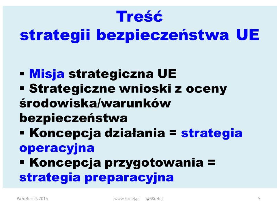strategii bezpieczeństwa UE