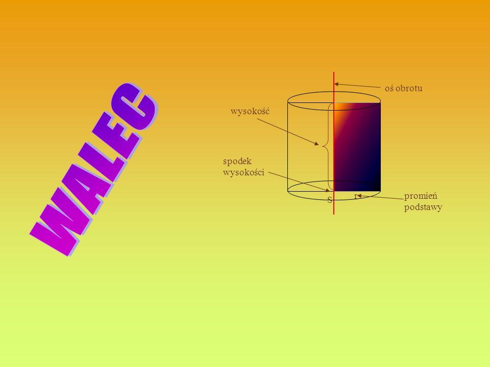 oś obrotu wysokość WALEC spodek wysokości r promień podstawy S