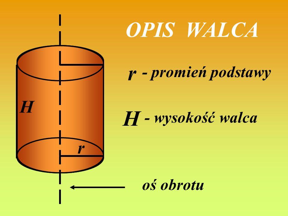 OPIS WALCA r - promień podstawy H H - wysokość walca r oś obrotu