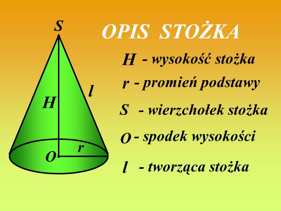 OPIS STOŻKA H r l H l S - wysokość stożka - promień podstawy S