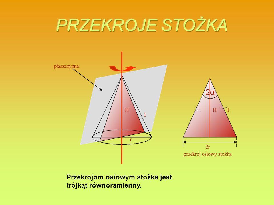 PRZEKROJE STOŻKA Przekrojom osiowym stożka jest trójkąt równoramienny.