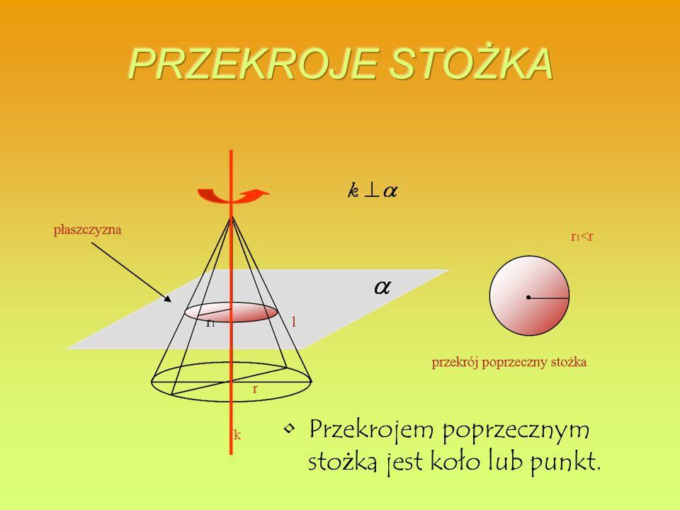 PRZEKROJE STOŻKA Przekrojem poprzecznym stożka jest koło lub punkt.