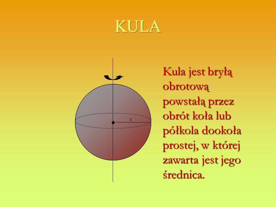 KULA r.