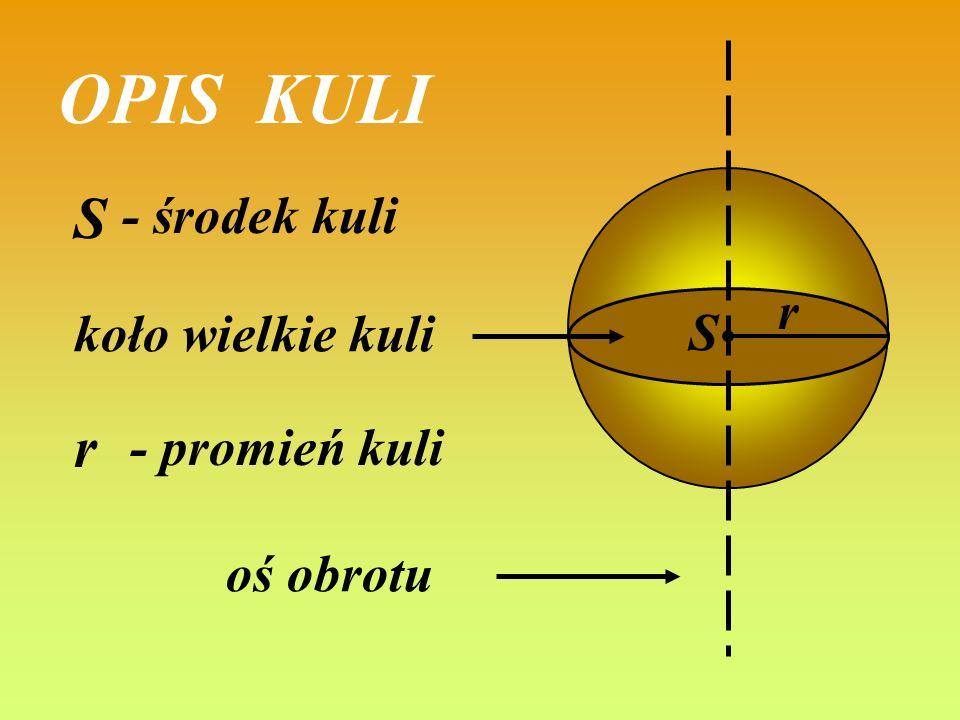 OPIS KULI S r - środek kuli r koło wielkie kuli S - promień kuli