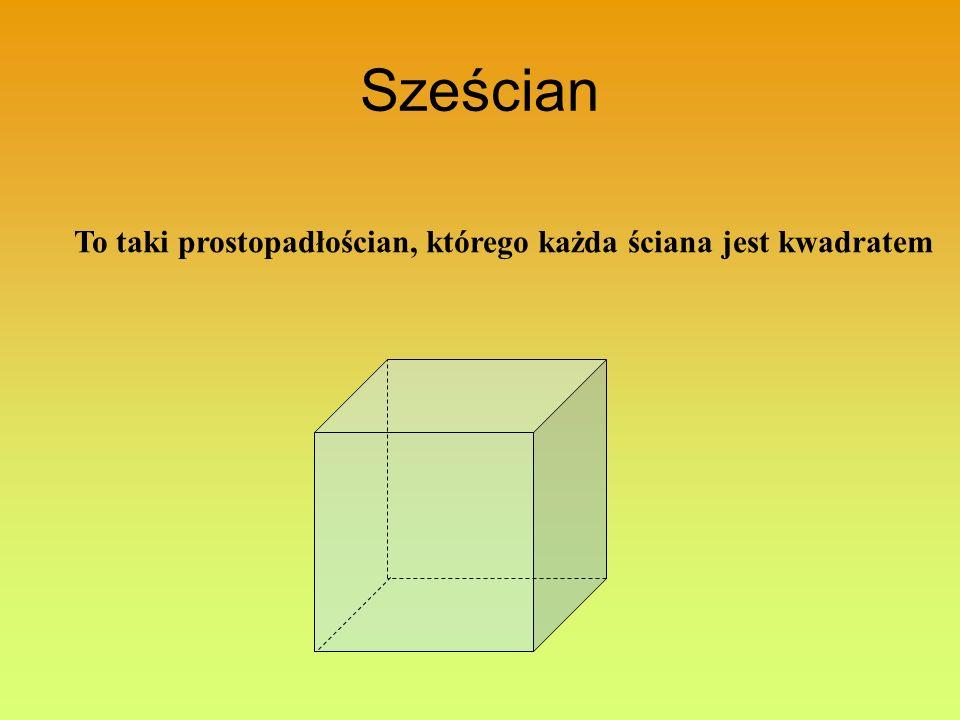 Sześcian To taki prostopadłościan, którego każda ściana jest kwadratem