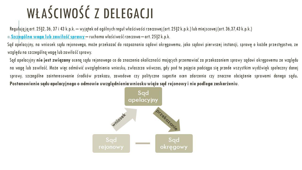 Właściwość z delegacji