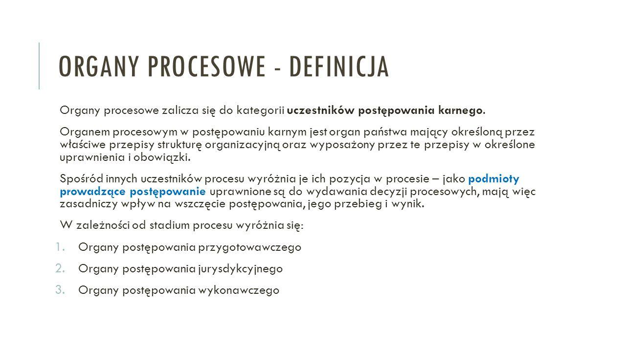 Organy procesowe - definicja