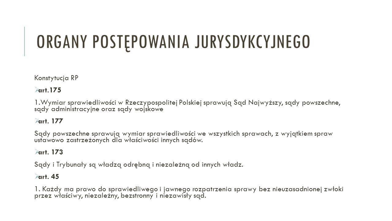 Organy postępowania jurysdykcyjnego