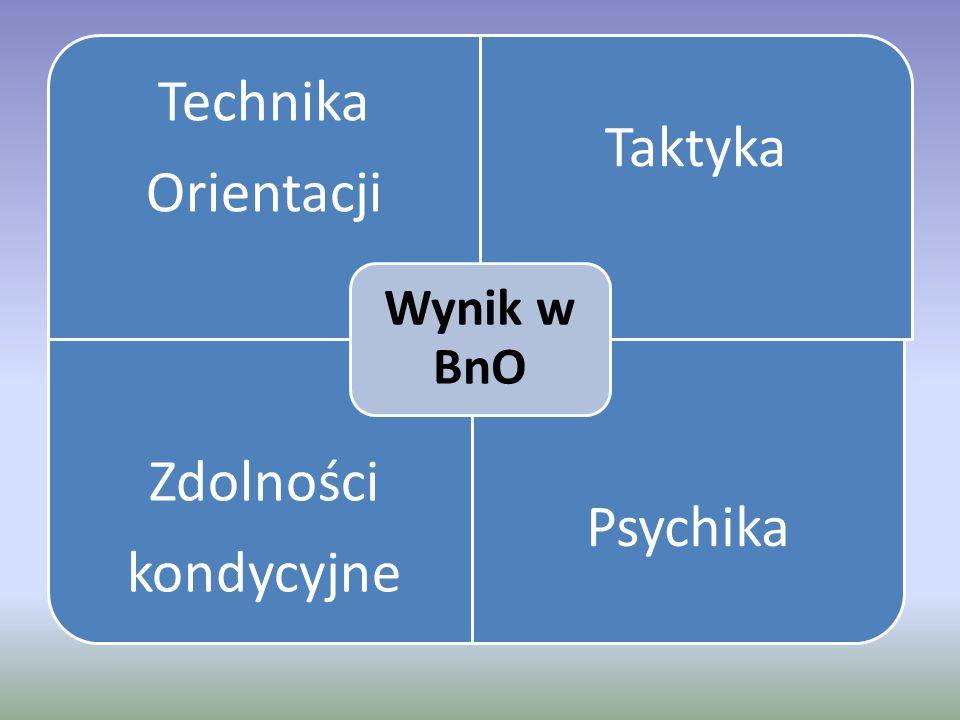Wynik w BnO Orientacji Technika Taktyka kondycyjne Zdolności Psychika