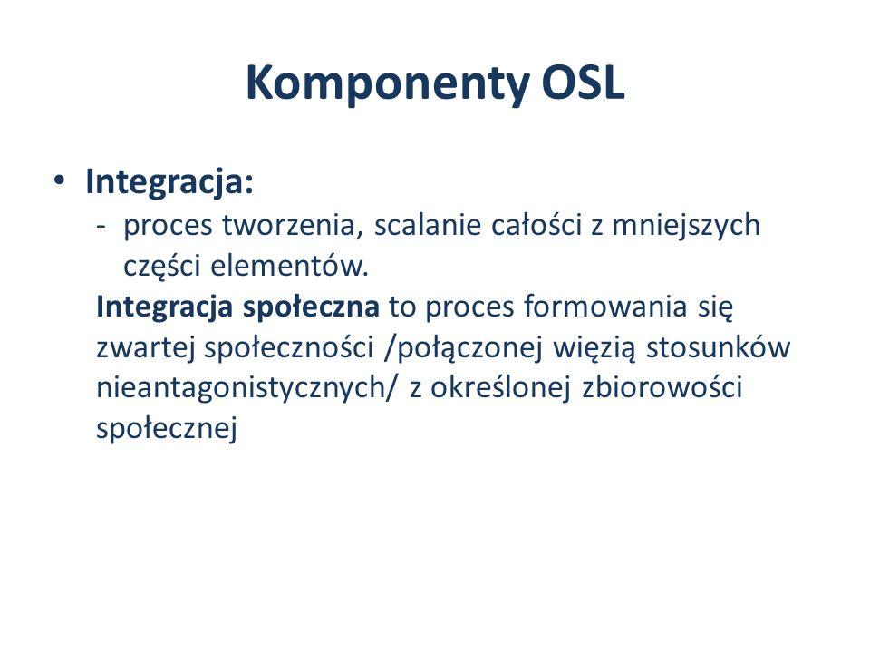 Komponenty OSL Integracja: