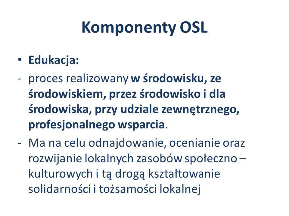 Komponenty OSL Edukacja: