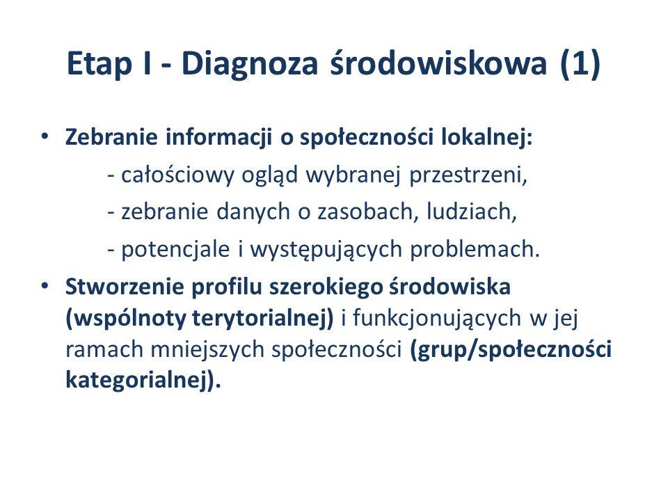 Etap I - Diagnoza środowiskowa (1)