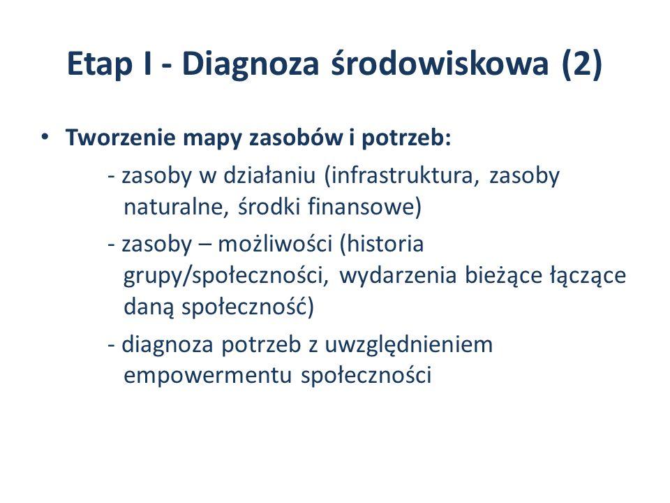 Etap I - Diagnoza środowiskowa (2)