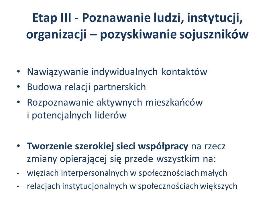Etap III - Poznawanie ludzi, instytucji, organizacji – pozyskiwanie sojuszników